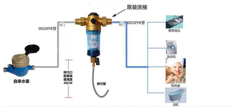 自来水过滤器结构图